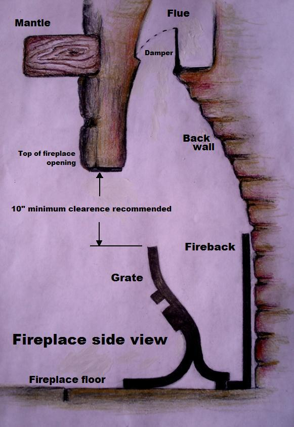 Side View Of Fireplace Showing The Recommended Height Clearance For Grate Wall Fire